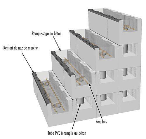 gumilo id es piscine. Black Bedroom Furniture Sets. Home Design Ideas
