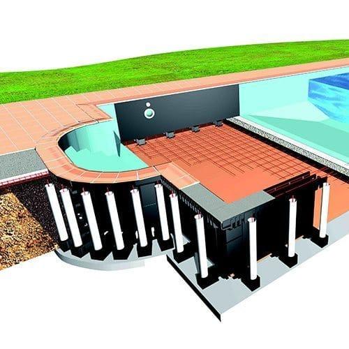 Gumilo id es piscine for Mondial piscine