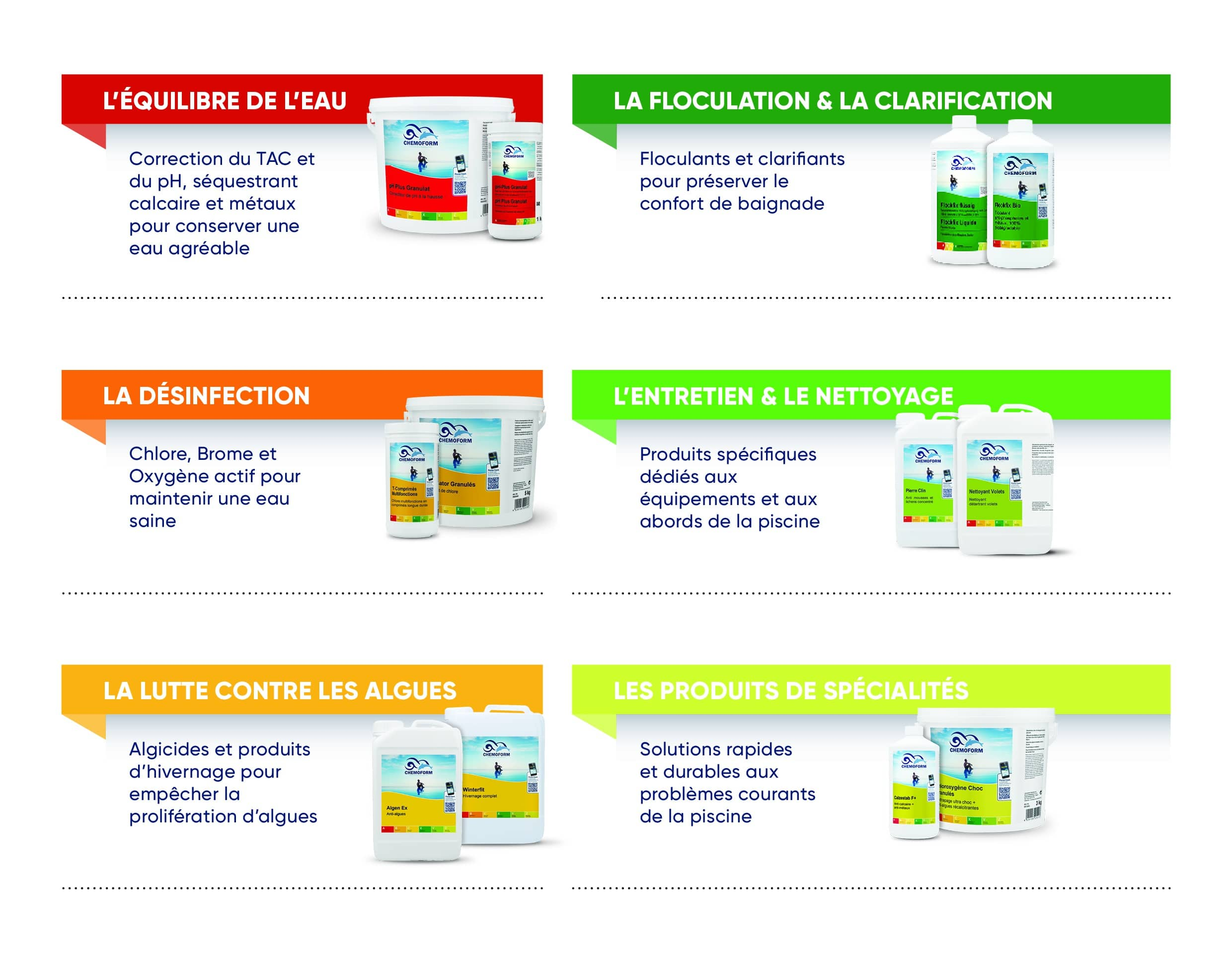 Guide hivernage